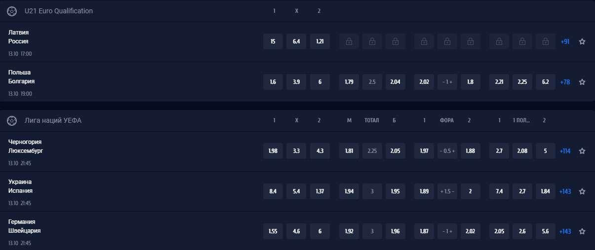 актуальные коэффициенты на ближайшие матчи от букмекерской конторы Вулкан Бет